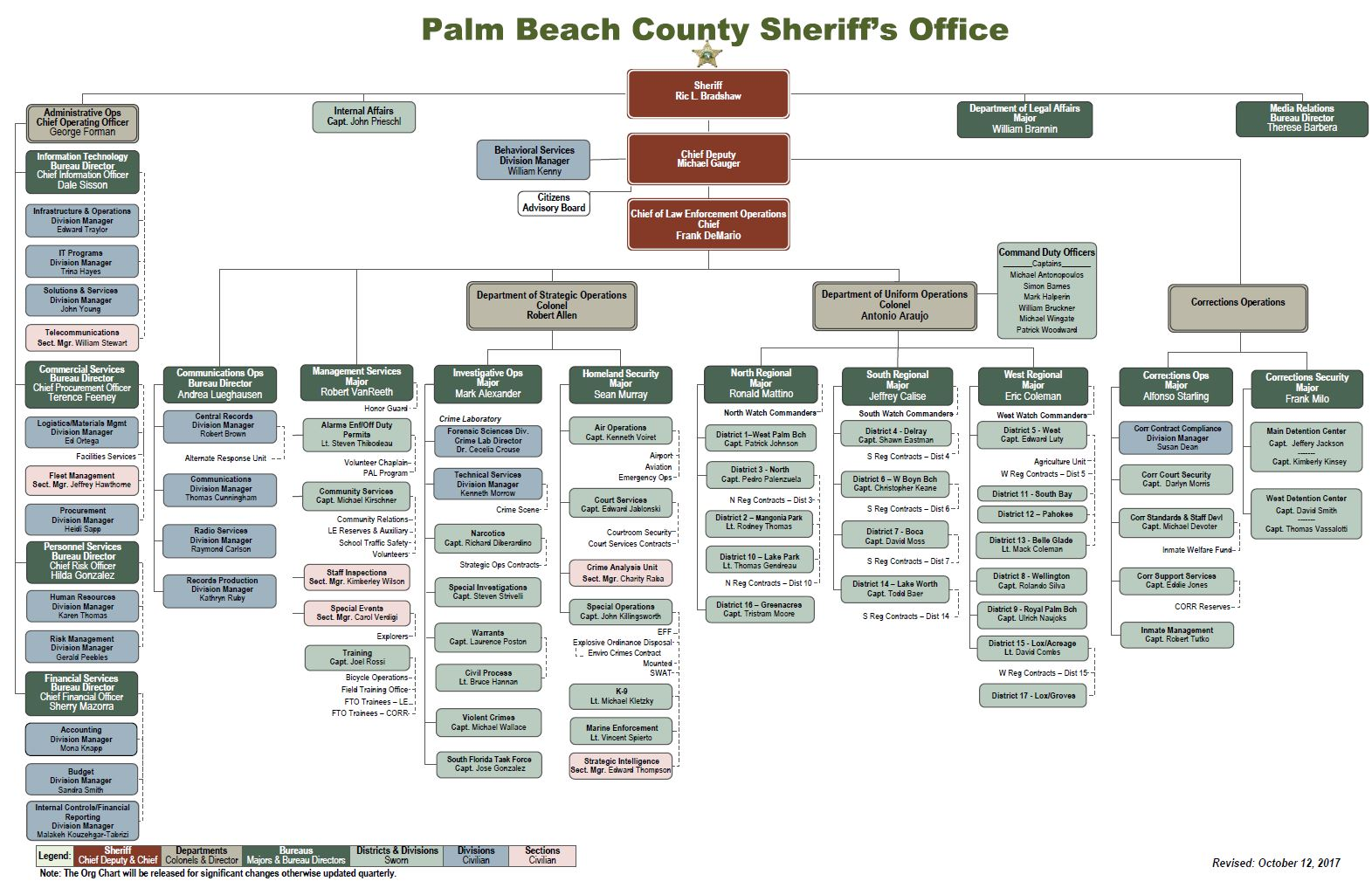 Organizational chart palm beach county sheriff 39 s office - Palm beach county property appraisers office ...