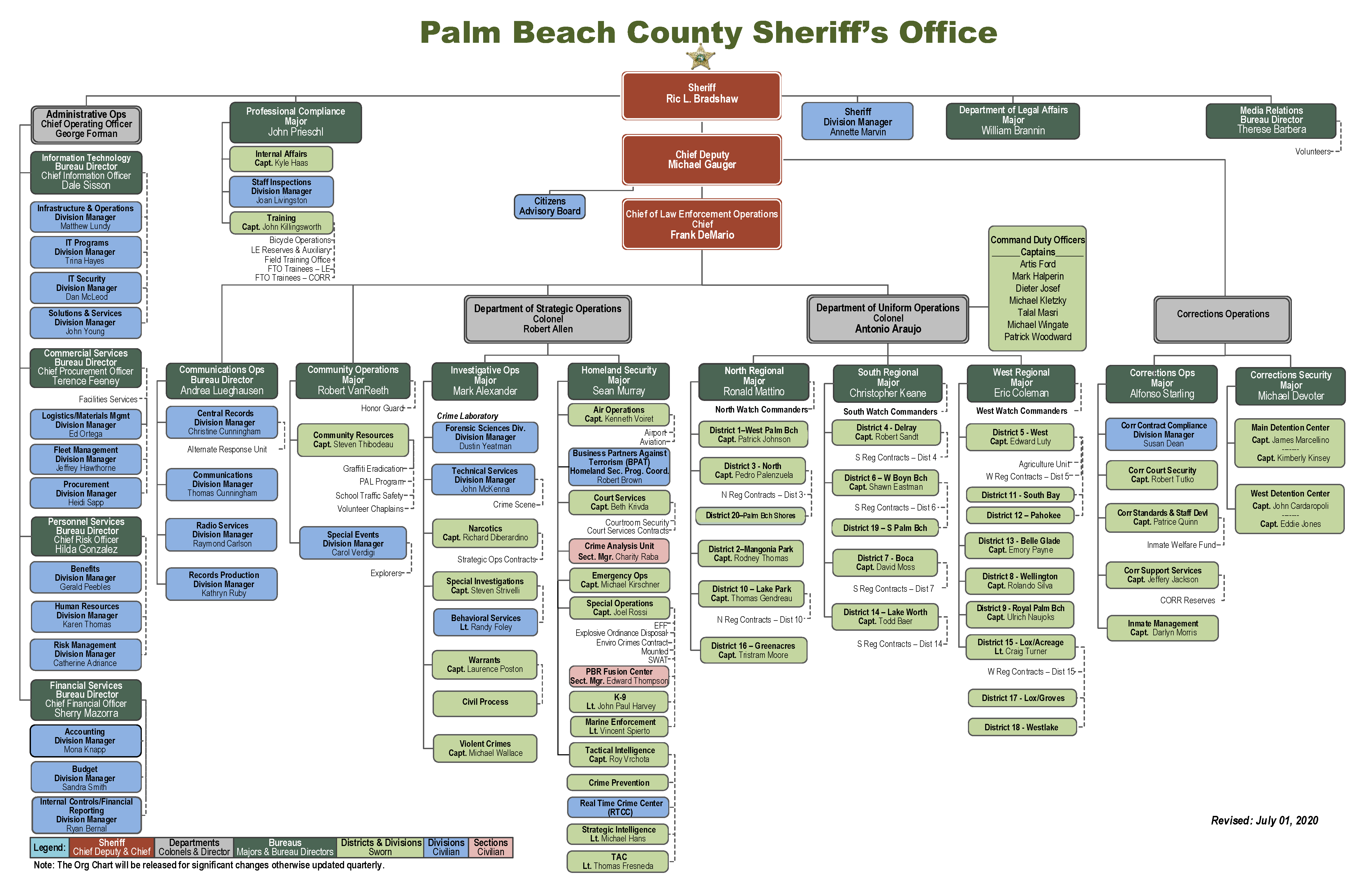 PBSO Organization Chart as of 7-1-2020